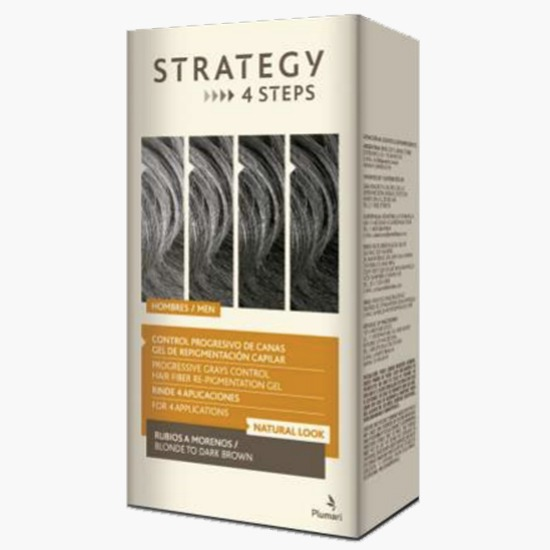101 Hair Clinic Strategy 4 Steps